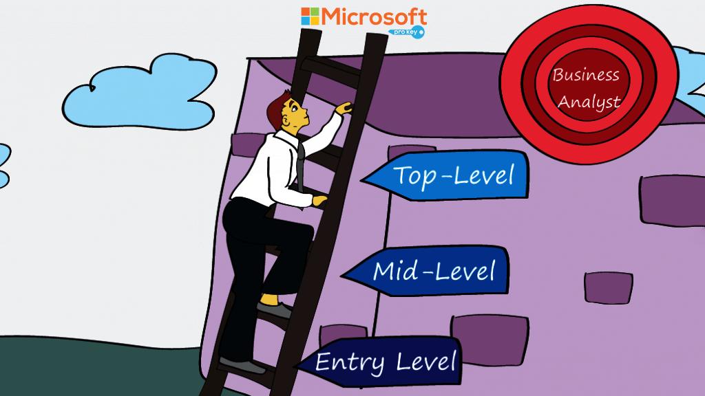 Microsoft-pro-key-business-analyst-qualifications